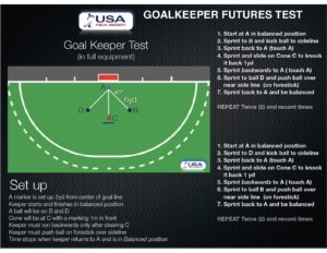 Tryouts Goalkeeper Futures Test